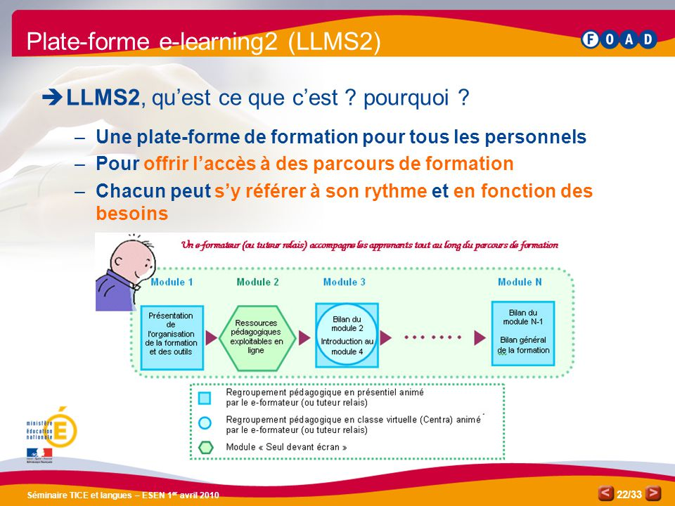 Plate-forme e-learning2 (LLMS2)