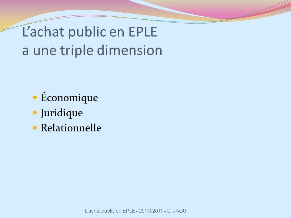 L'achat public en EPLE a une triple dimension