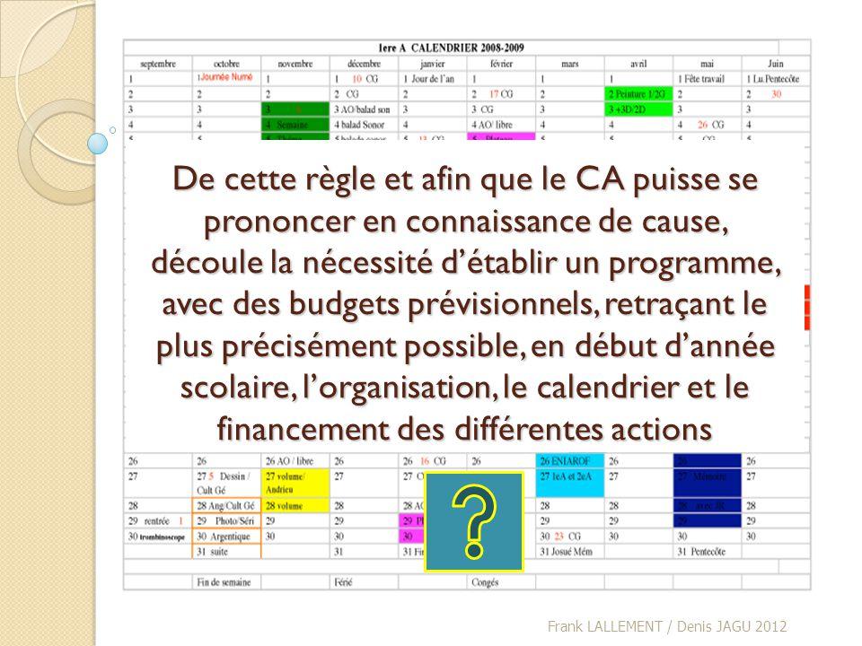De cette règle et afin que le CA puisse se prononcer en connaissance de cause, découle la nécessité d'établir un programme, avec des budgets prévisionnels, retraçant le plus précisément possible, en début d'année scolaire, l'organisation, le calendrier et le financement des différentes actions