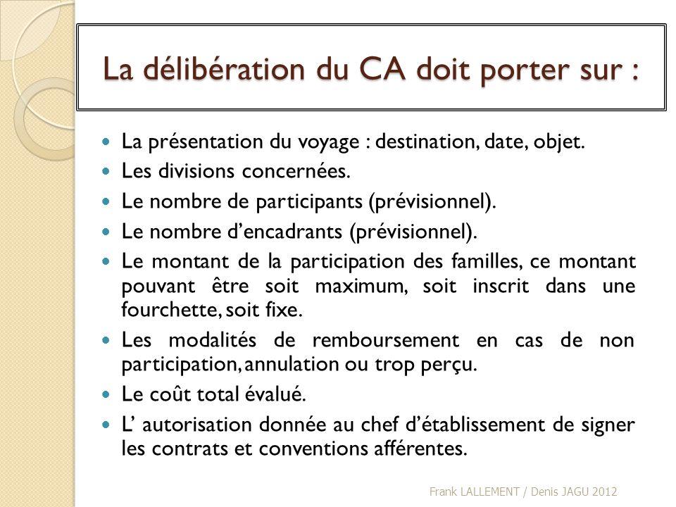 La délibération du CA doit porter sur :
