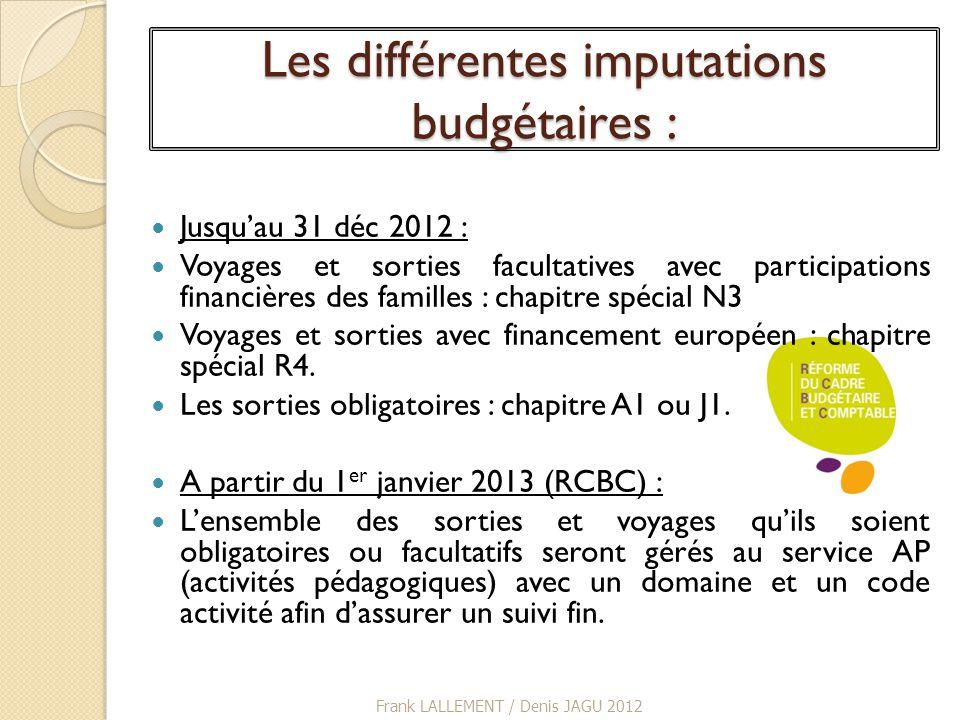 Les différentes imputations budgétaires :