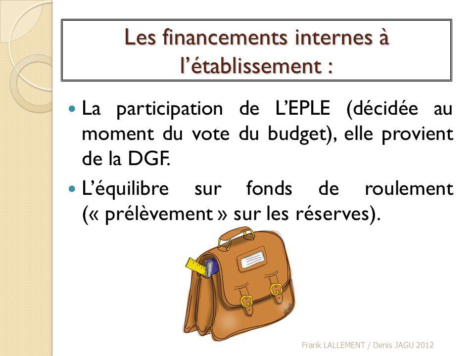 Les financements internes à l'établissement :