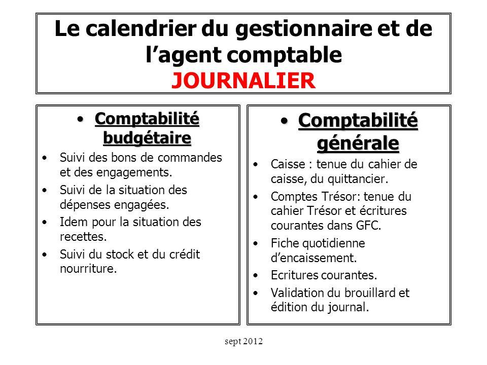 Le calendrier du gestionnaire et de l'agent comptable JOURNALIER