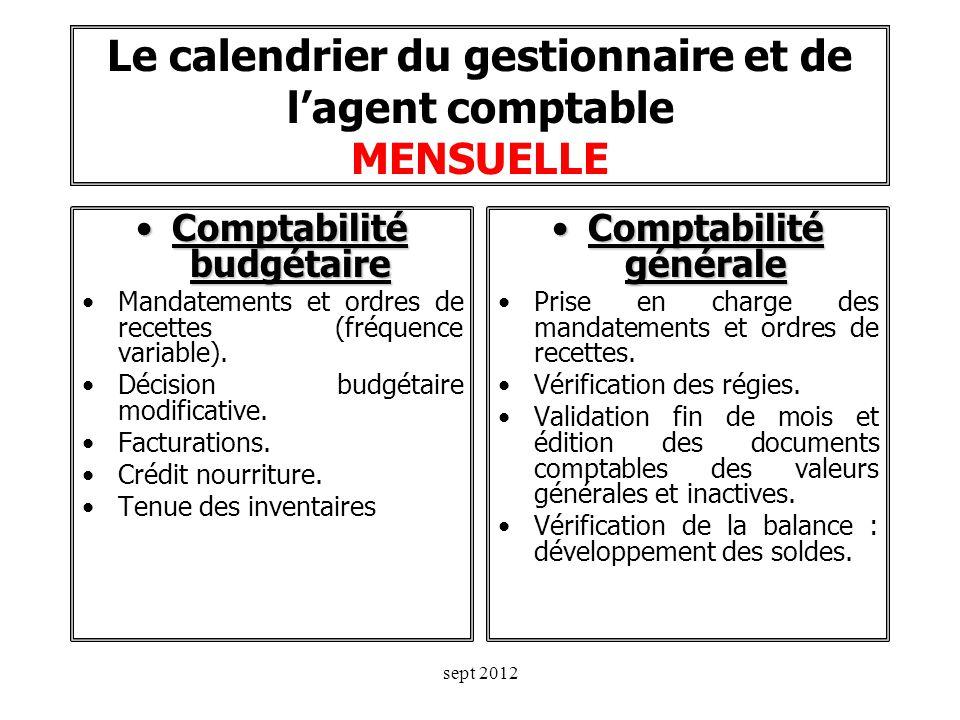 Le calendrier du gestionnaire et de l'agent comptable MENSUELLE