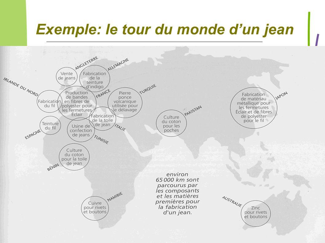 Exemple: le tour du monde d'un jean