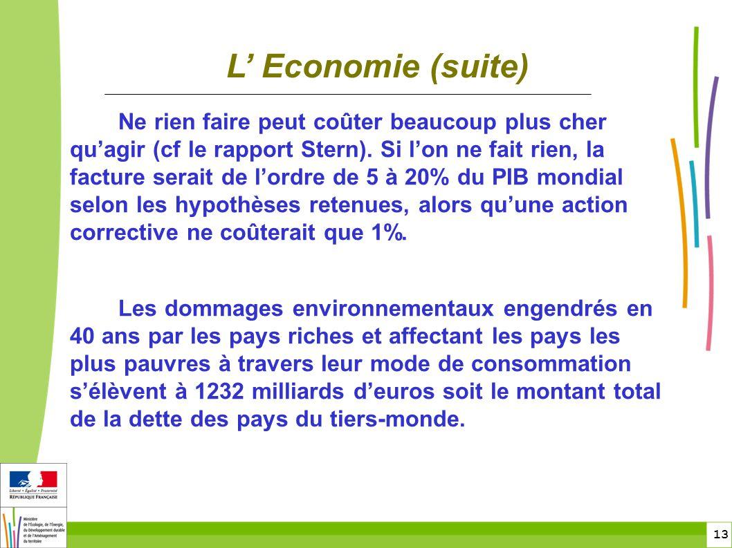 toitototototoot L' Economie (suite)