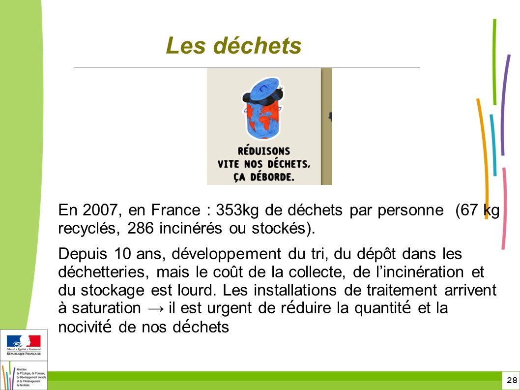 toitototototoot Les déchets. En 2007, en France : 353kg de déchets par personne (67 kg recyclés, 286 incinérés ou stockés).