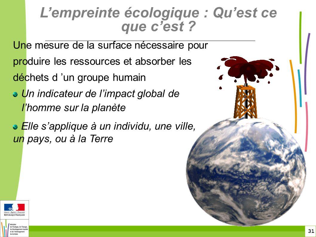 L'empreinte écologique : Qu'est ce que c'est