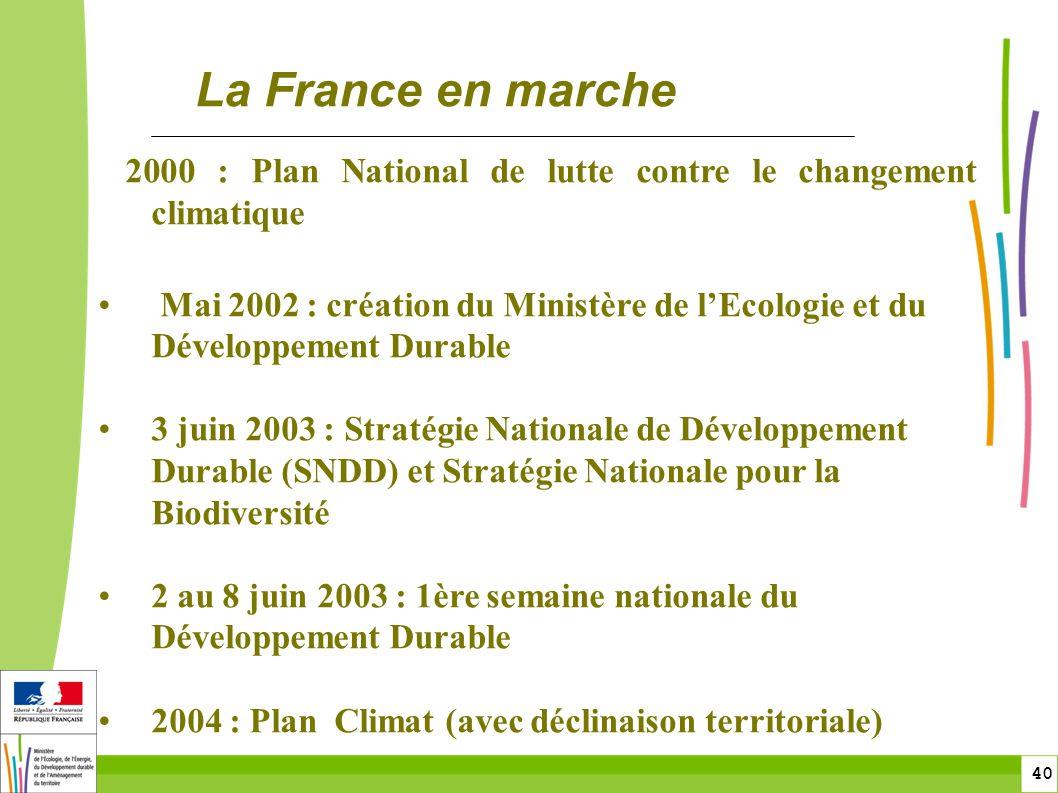 toitototototoot La France en marche. 2000 : Plan National de lutte contre le changement climatique.