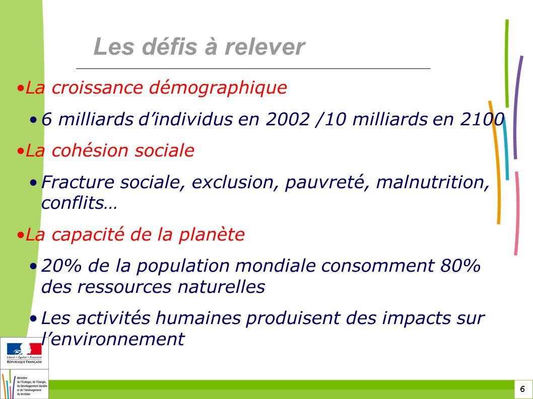 Les défis à relever La croissance démographique
