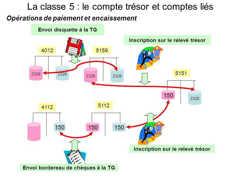 La classe 5 : le compte trésor et comptes liés