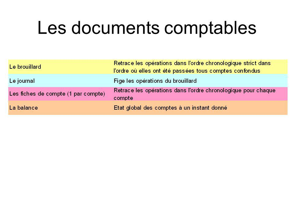Les documents comptables