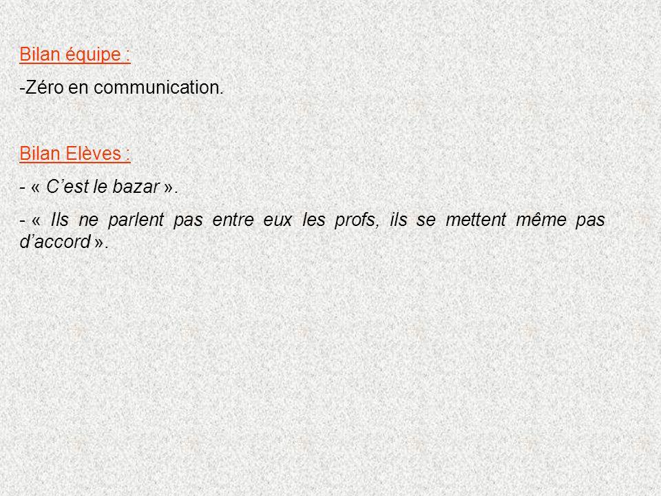 Bilan équipe : Zéro en communication. Bilan Elèves : « C'est le bazar ».
