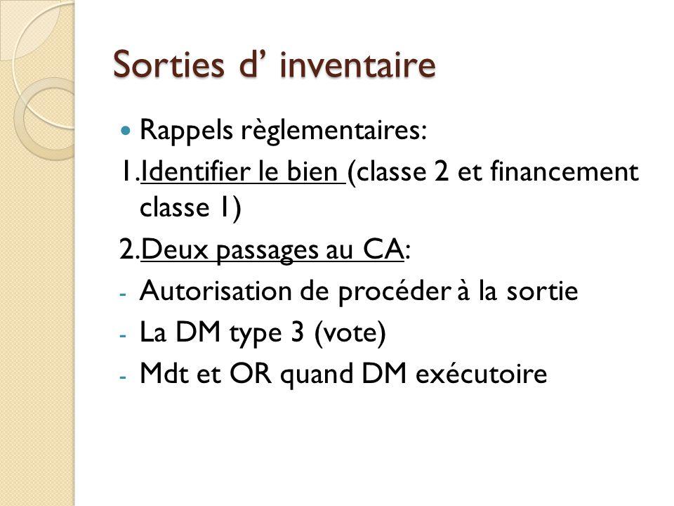 Sorties d' inventaire Rappels règlementaires: