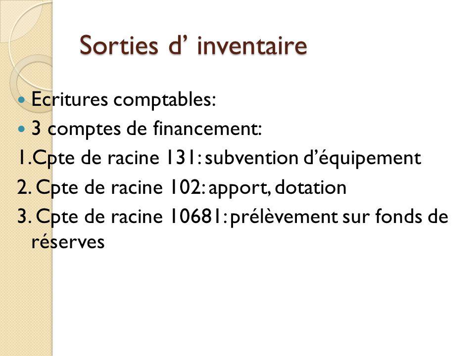 Sorties d' inventaire Ecritures comptables: 3 comptes de financement: