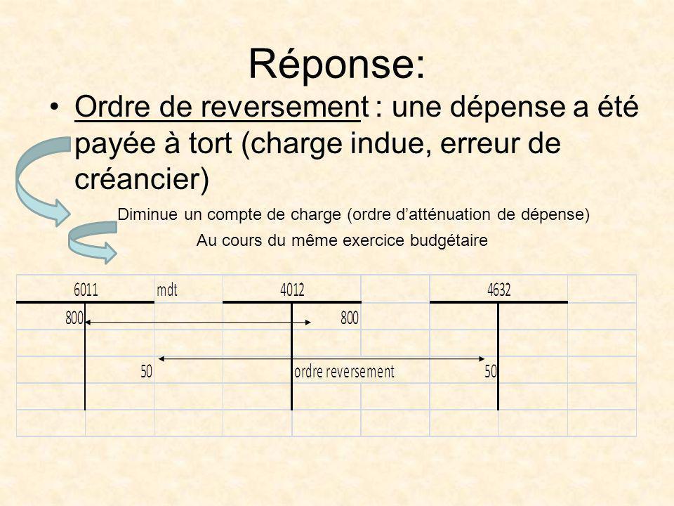 Réponse: Ordre de reversement : une dépense a été payée à tort (charge indue, erreur de créancier)