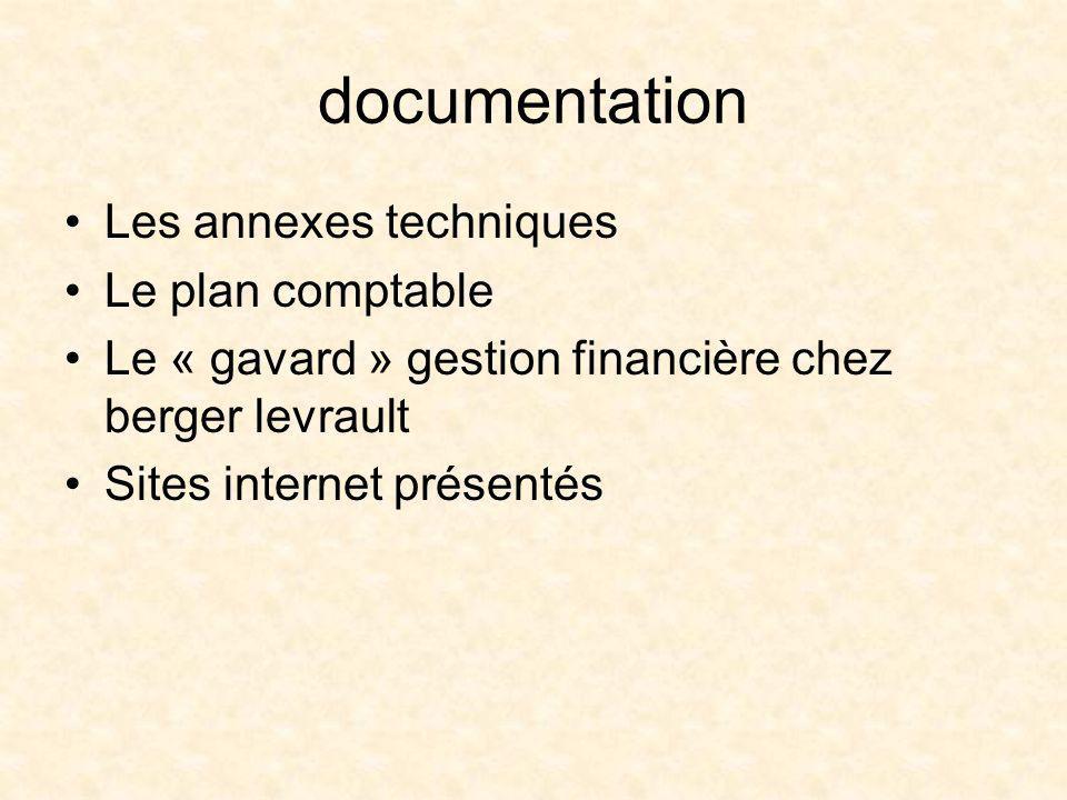 documentation Les annexes techniques Le plan comptable