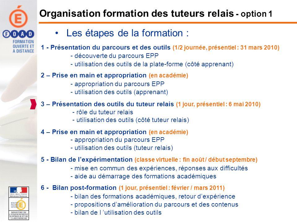 Organisation formation des tuteurs relais - option 1