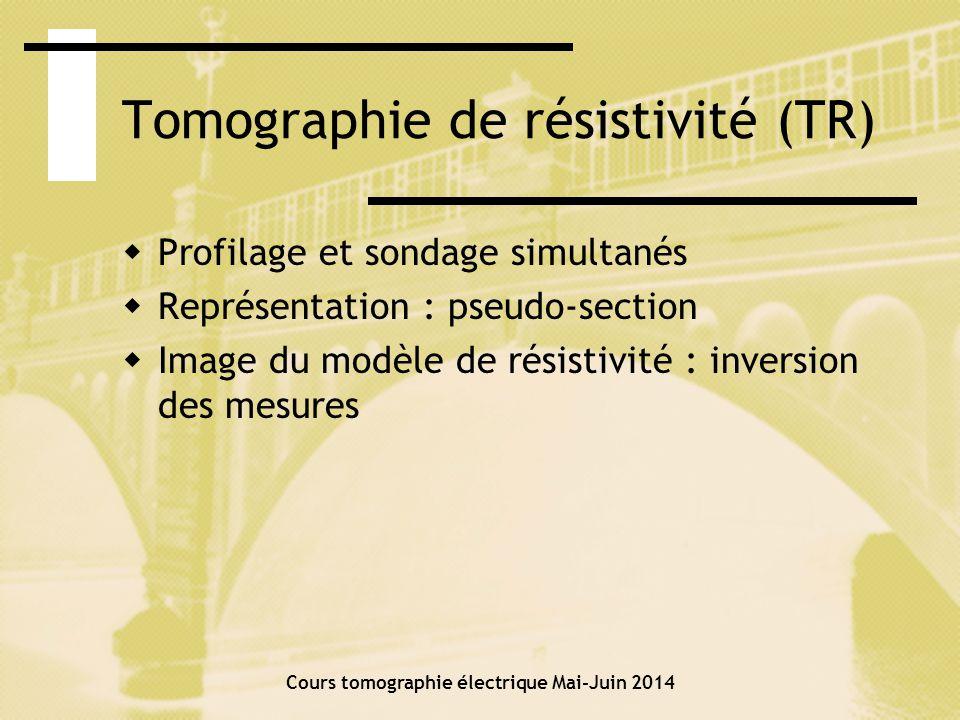 Tomographie de résistivité (TR)