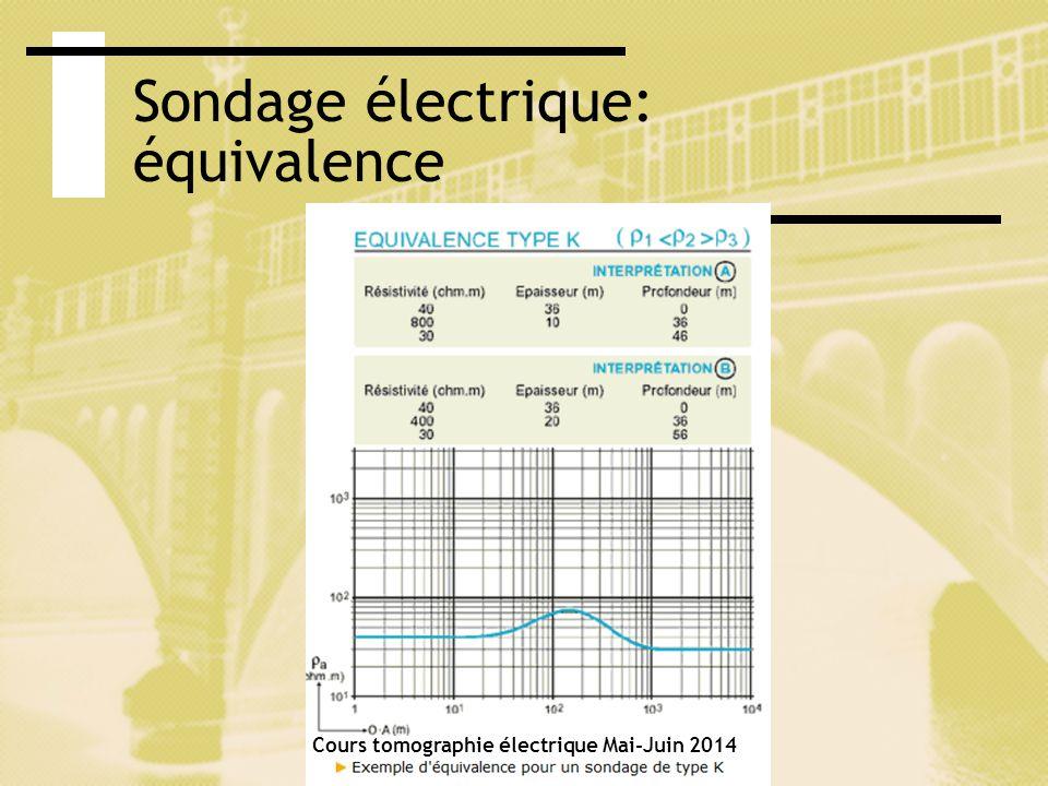 Sondage électrique: équivalence