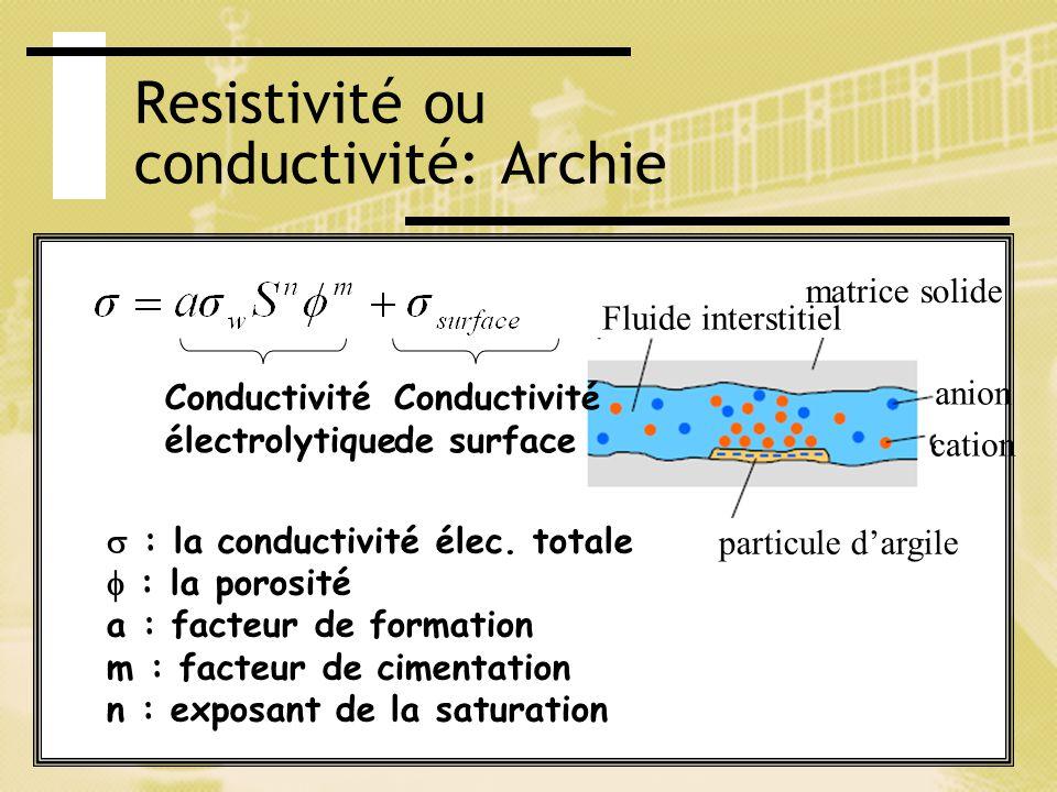Resistivité ou conductivité: Archie