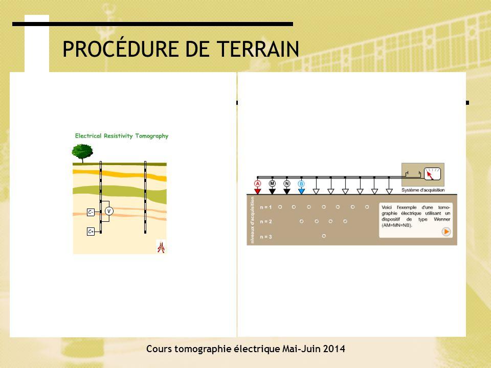 Cours tomographie électrique Mai-Juin 2014
