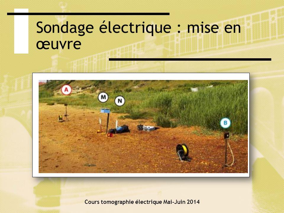 Sondage électrique : mise en œuvre