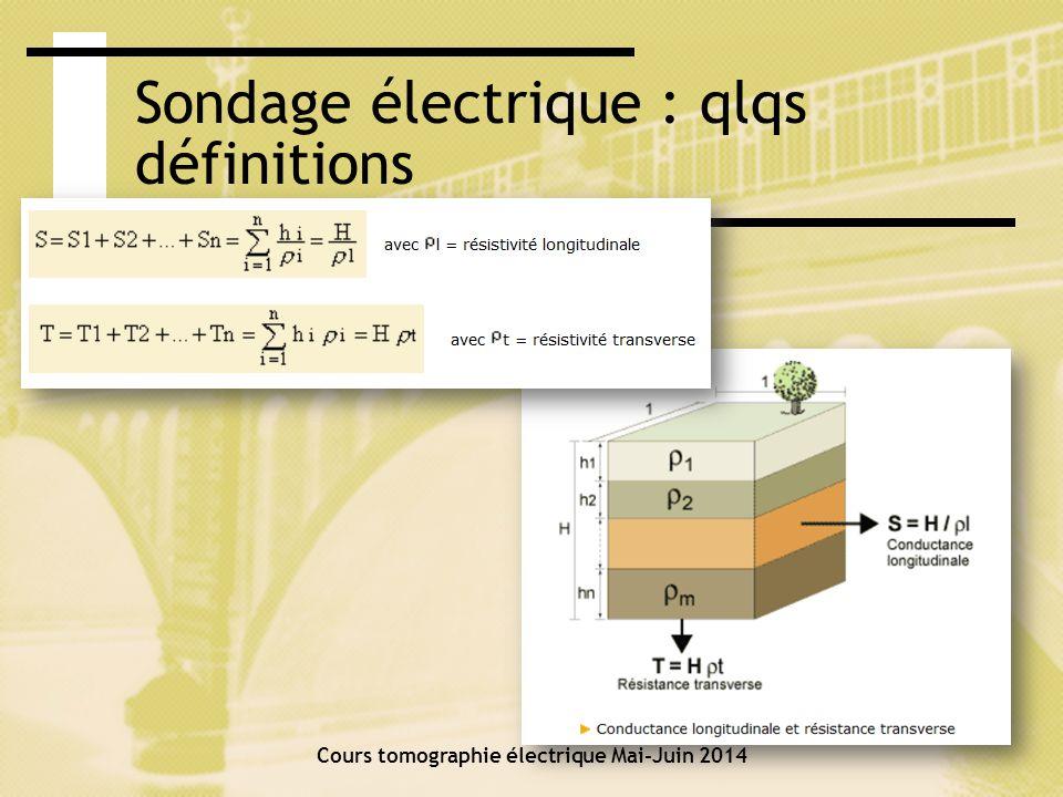 Sondage électrique : qlqs définitions