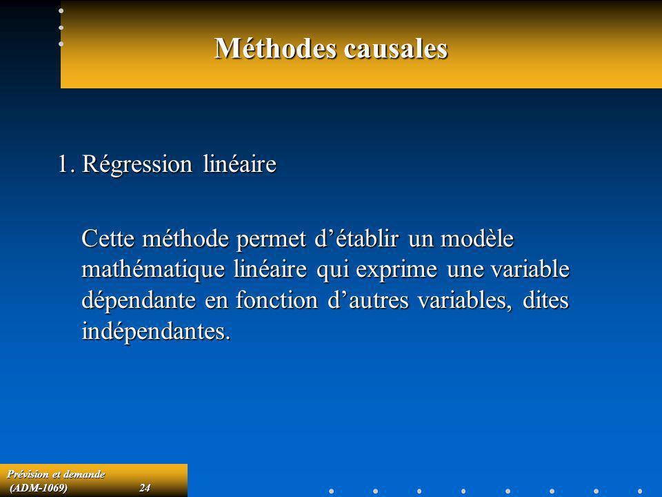 Méthodes causales 1. Régression linéaire