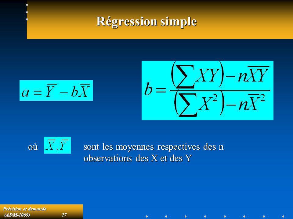 Régression simple où sont les moyennes respectives des n observations des X et des Y