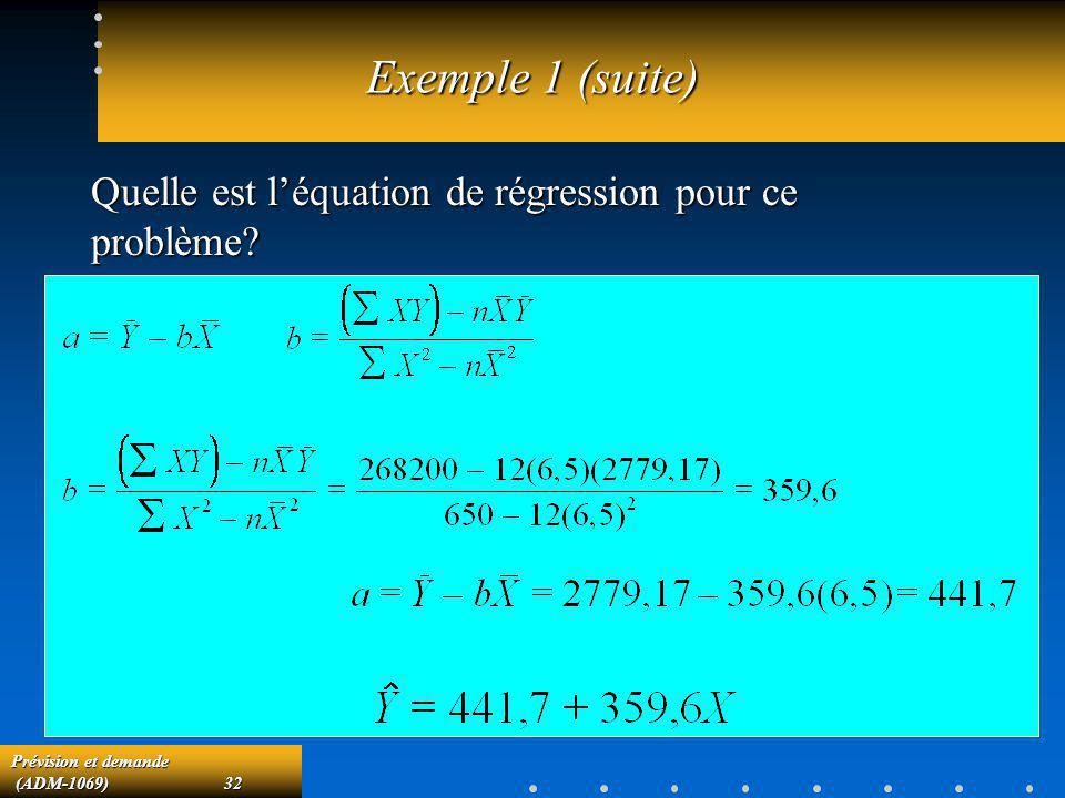 Exemple 1 (suite) Quelle est l'équation de régression pour ce problème