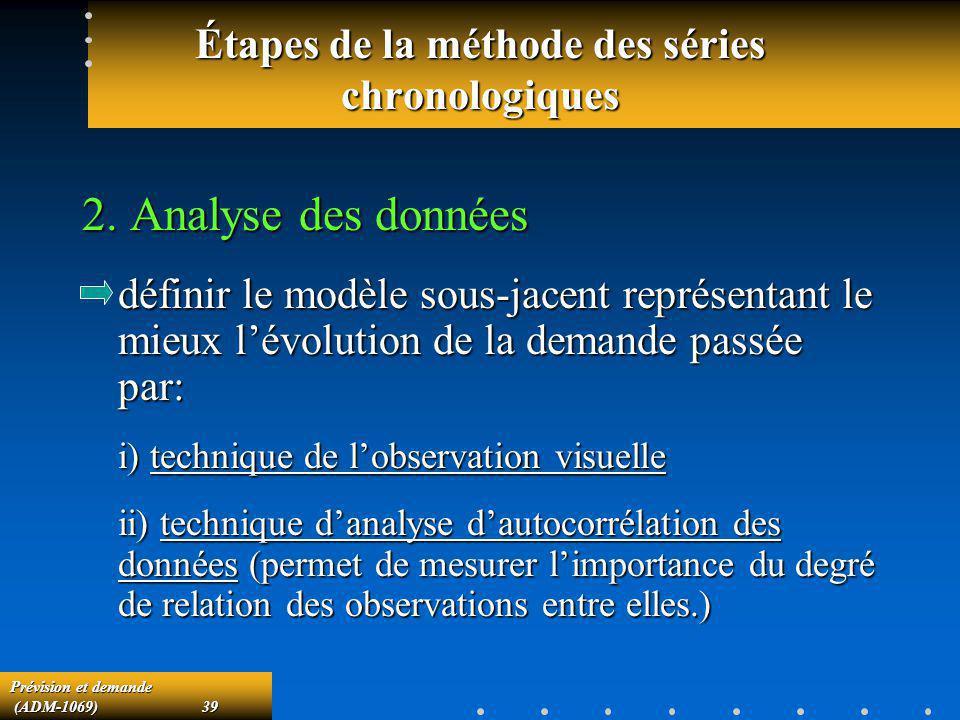 Étapes de la méthode des séries chronologiques
