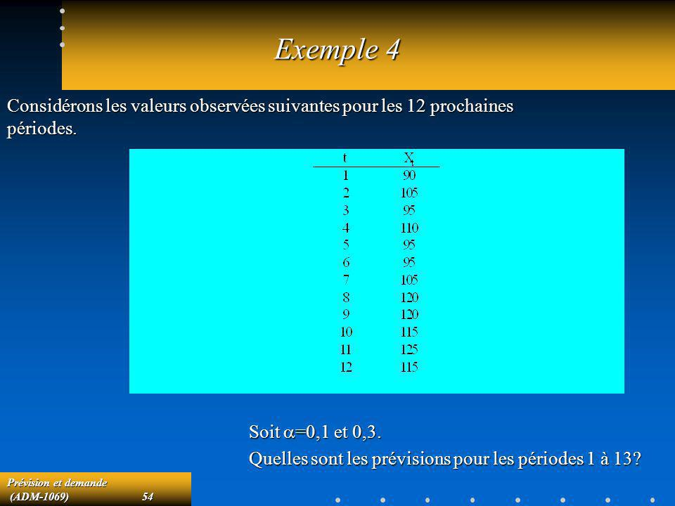 Exemple 4 Considérons les valeurs observées suivantes pour les 12 prochaines périodes. Soit a=0,1 et 0,3.