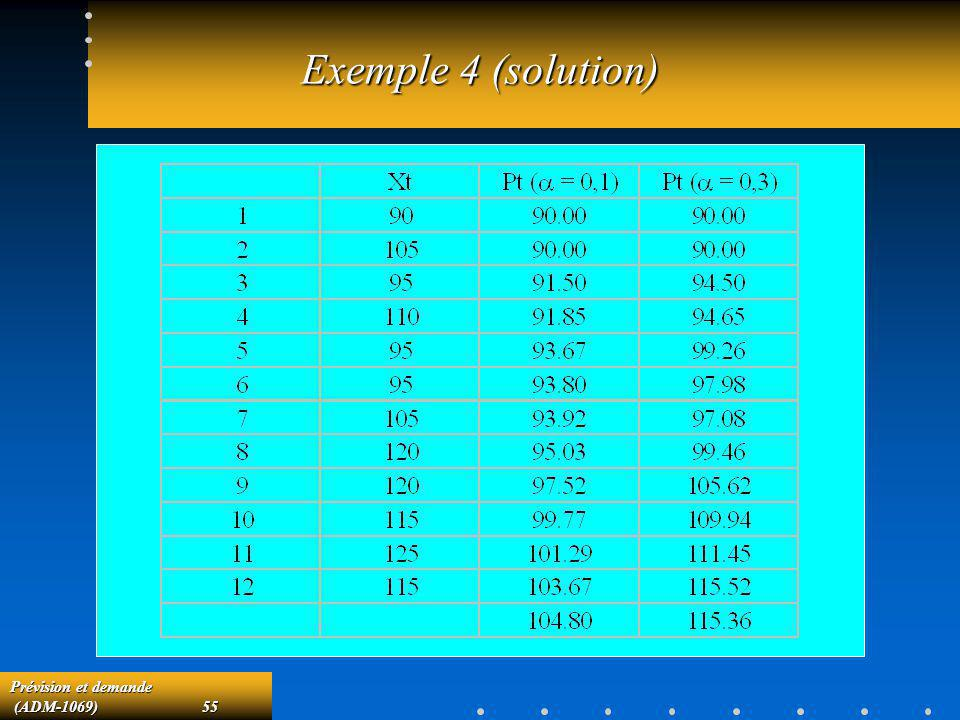 Exemple 4 (solution)