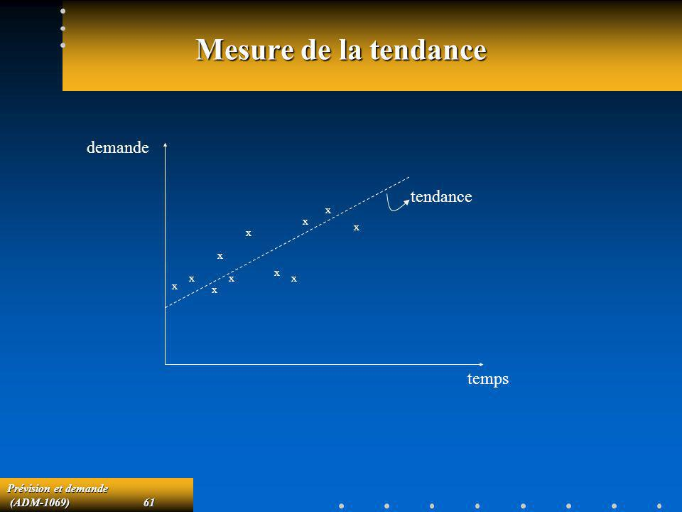 Mesure de la tendance demande tendance x x x x x x x x x x x temps