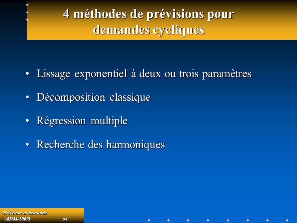 4 méthodes de prévisions pour demandes cycliques