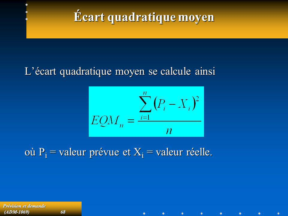 Écart quadratique moyen