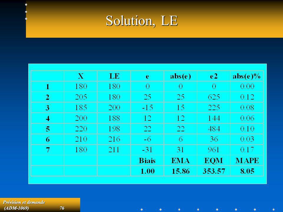 Solution, LE