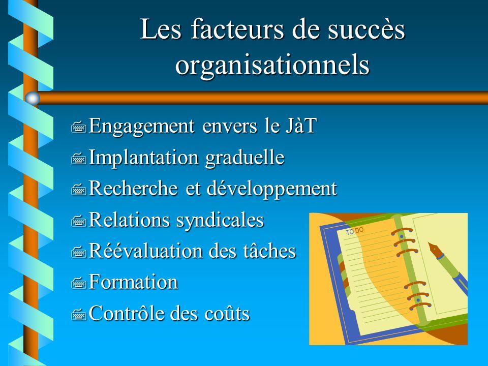 Les facteurs de succès organisationnels