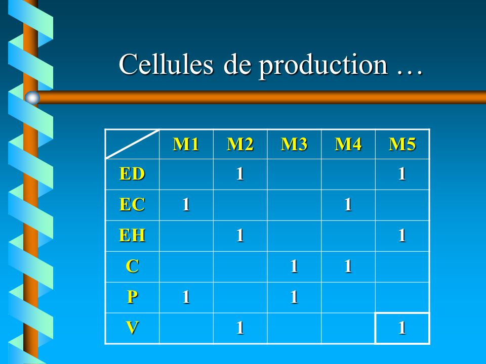 Cellules de production …