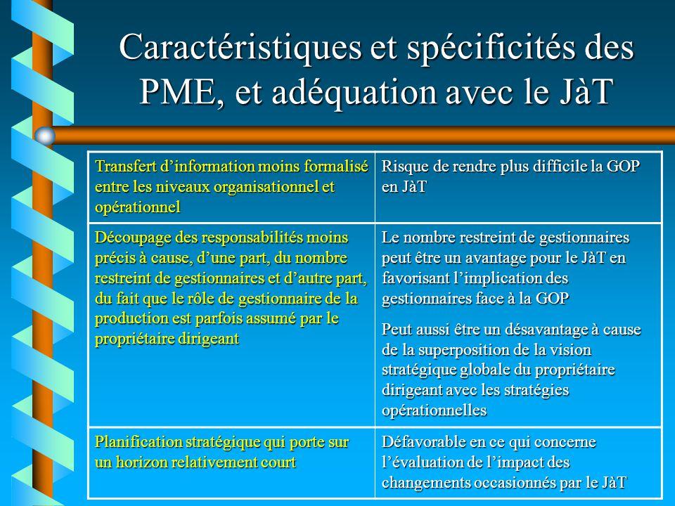 Caractéristiques et spécificités des PME, et adéquation avec le JàT