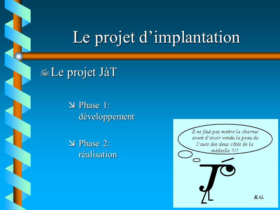 Le projet d'implantation