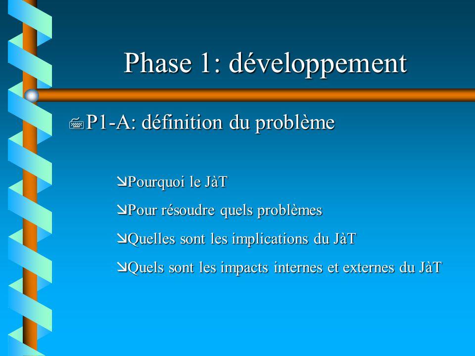 Phase 1: développement P1-A: définition du problème Pourquoi le JàT