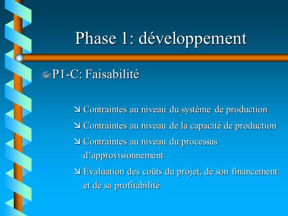 Phase 1: développement P1-C: Faisabilité