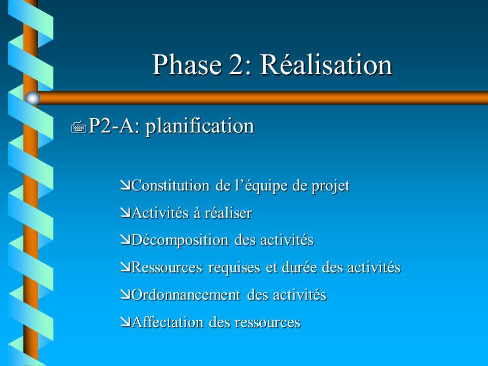 Phase 2: Réalisation P2-A: planification