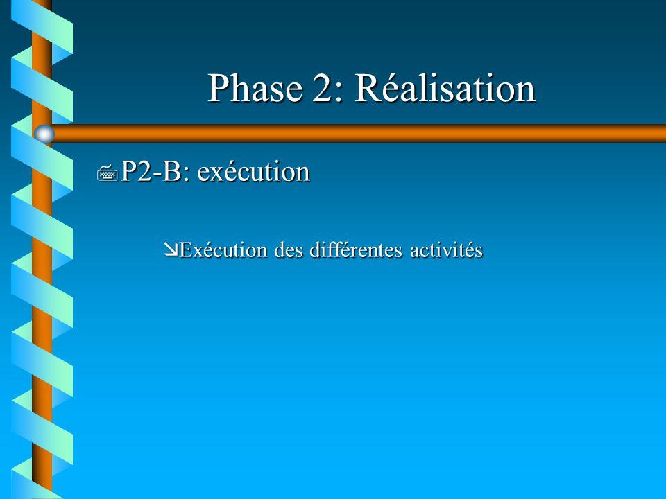 Phase 2: Réalisation P2-B: exécution