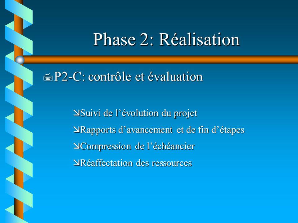 Phase 2: Réalisation P2-C: contrôle et évaluation