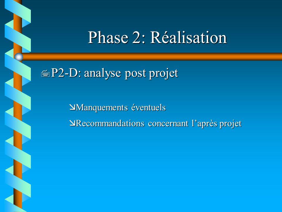 Phase 2: Réalisation P2-D: analyse post projet Manquements éventuels