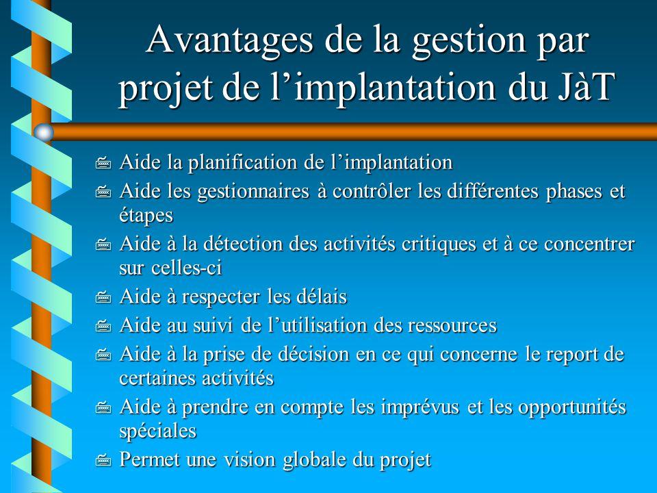 Avantages de la gestion par projet de l'implantation du JàT