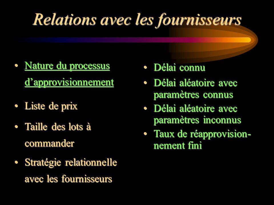 Relations avec les fournisseurs
